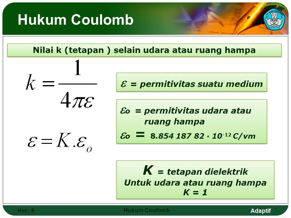 Adaptif Hukum Coulomb Hal.: 8 Hukum Coulomb Nilai k (tetapan ) selain udara atau ruang hampa  = permitivitas suatu medium K = tetapan dielektrik Untu