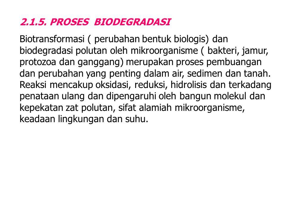 2.1.5. PROSES BIODEGRADASI Biotransformasi ( perubahan bentuk biologis) dan biodegradasi polutan oleh mikroorganisme ( bakteri, jamur, protozoa dan ga