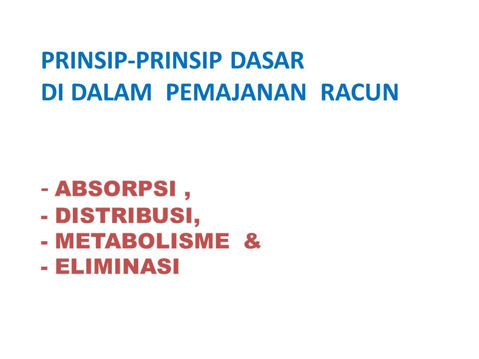 PRINSIP-PRINSIP DASAR DI DALAM PEMAJANAN RACUN - ABSORPSI, - DISTRIBUSI, - METABOLISME & - ELIMINASI