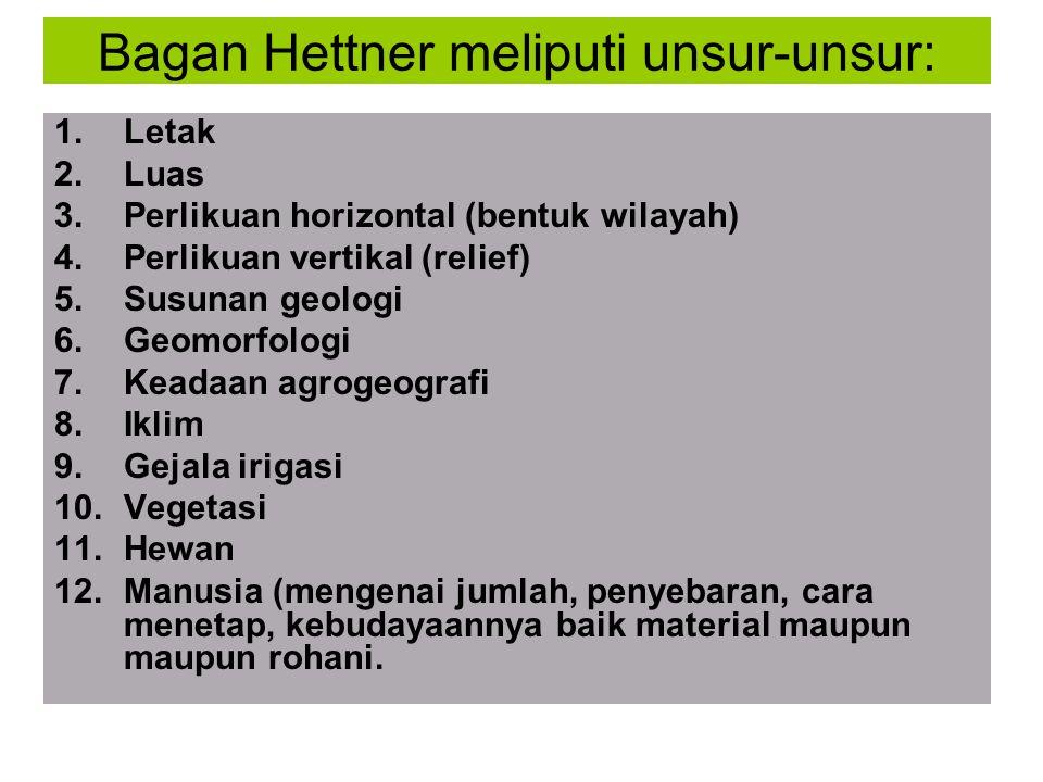 Bagan Hettner meliputi unsur-unsur: 1.Letak 2.Luas 3.Perlikuan horizontal (bentuk wilayah) 4.Perlikuan vertikal (relief) 5.Susunan geologi 6.Geomorfol