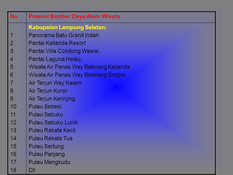 NoPotensi Sumber Daya Alam Wisata 123456789123456789 Lampung Tengah Gunung Dempo Ria Danau Tirta Gangga Danau Sendang Baru Danau Bekri Air Terjun Curup Tujuh Danau Ancol Jaya Gunung Dempo Ria Danau Pemancingan GMP Gunung Madu Danau Pemancingan Podo Moro