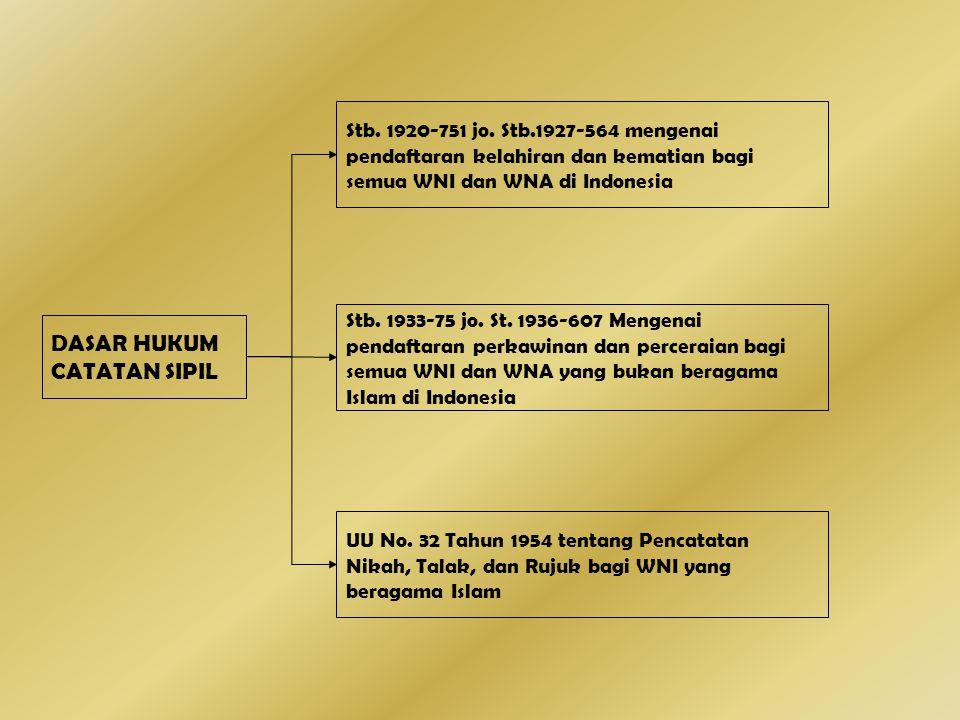 DASAR HUKUM CATATAN SIPIL Stb. 1920-751 jo. Stb.1927-564 mengenai pendaftaran kelahiran dan kematian bagi semua WNI dan WNA di Indonesia Stb. 1933-75