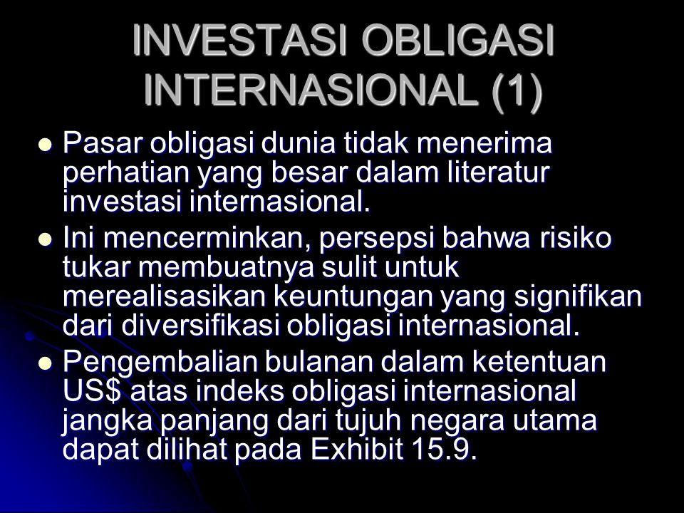 EFEK-EFEK PERUBAHAN DALAM KURS TUKAR (2) Pengaruh perubahan kurs tukar valas terhadap risiko investasi luar negeri: Pengaruh perubahan kurs tukar valas terhadap risiko investasi luar negeri: Var(R iRp ) = Var(R i ) + Var(e i ) + 2Cov(R i,e i ) +  Var.
