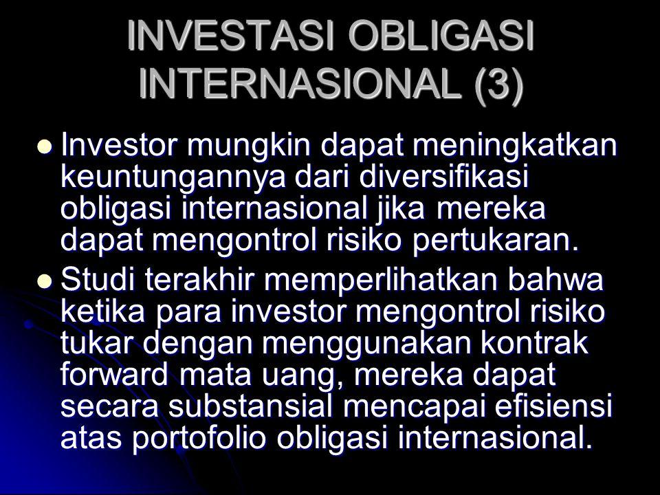 INVESTASI OBLIGASI INTERNASIONAL (2) Exhibit 15.9: koefisien korelasi pengembalian antar pasar obligasi, pengembalian rata2, SD, SHP, & bobot portofolio internasional yang optimal.