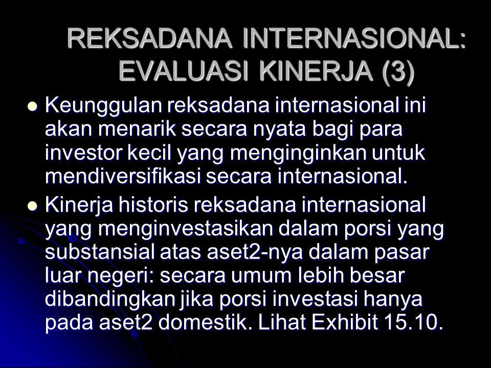 REKSADANA INTERNASIONAL: EVALUASI KINERJA (2) 2.