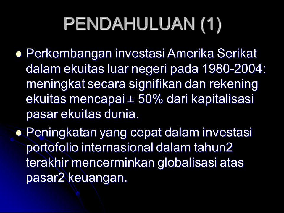 PENDAHULUAN (1) Perkembangan investasi Amerika Serikat dalam ekuitas luar negeri pada 1980-2004: meningkat secara signifikan dan rekening ekuitas mencapai ± 50% dari kapitalisasi pasar ekuitas dunia.
