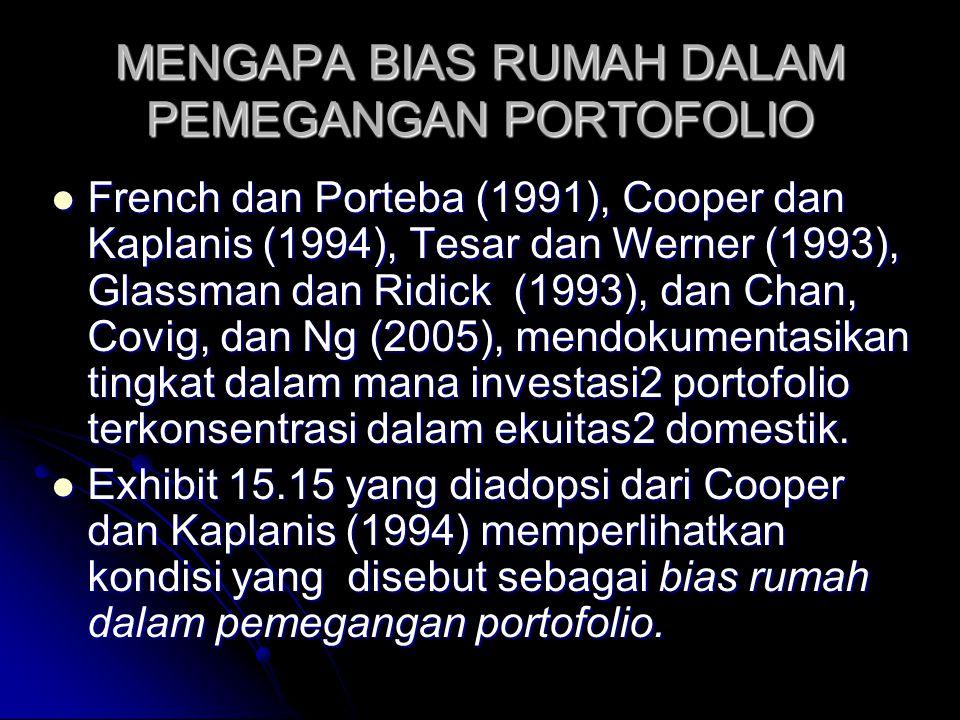 MENGAPA BIAS RUMAH DALAM PEMEGANGAN PORTOFOLIO Portofolio optimal yang dipegang investor sangat berbeda daripada yang diprediksikan oleh teori investasi portofolio internasional.