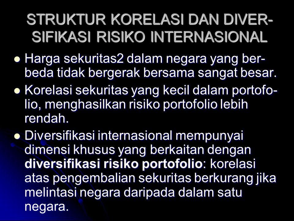INVESTASI OBLIGASI INTERNASIONAL (3) Investor mungkin dapat meningkatkan keuntungannya dari diversifikasi obligasi internasional jika mereka dapat mengontrol risiko pertukaran.