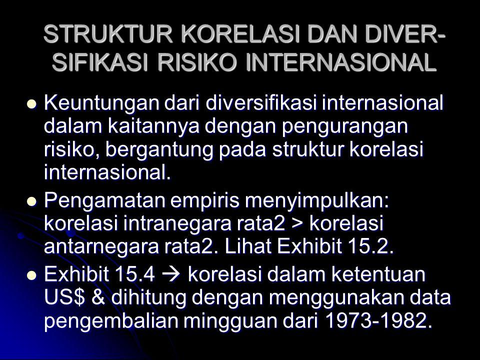 STRUKTUR KORELASI DAN DIVER- SIFIKASI RISIKO INTERNASIONAL Harga sekuritas2 dalam negara yang ber- beda tidak bergerak bersama sangat besar.