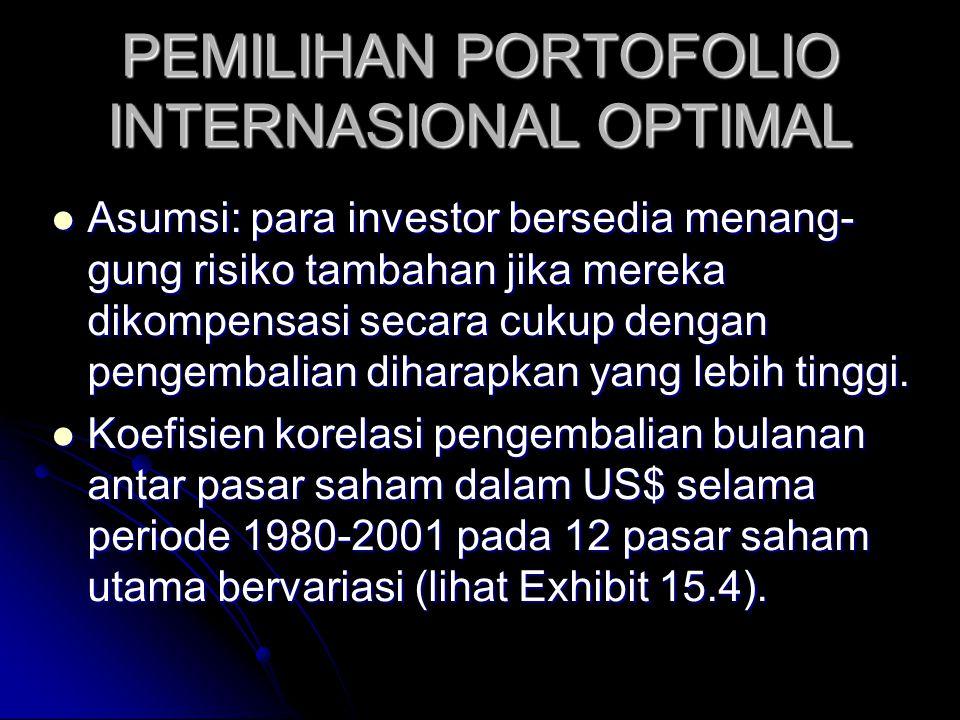 STRUKTUR KORELASI DAN DIVER- SIFIKASI RISIKO INTERNASIONAL Solnik (1974), menyimpulkan bahwa diversifikasi saham domestik AS & Swiss menghasilkan risiko sistematik saham domestik > saham internasional.