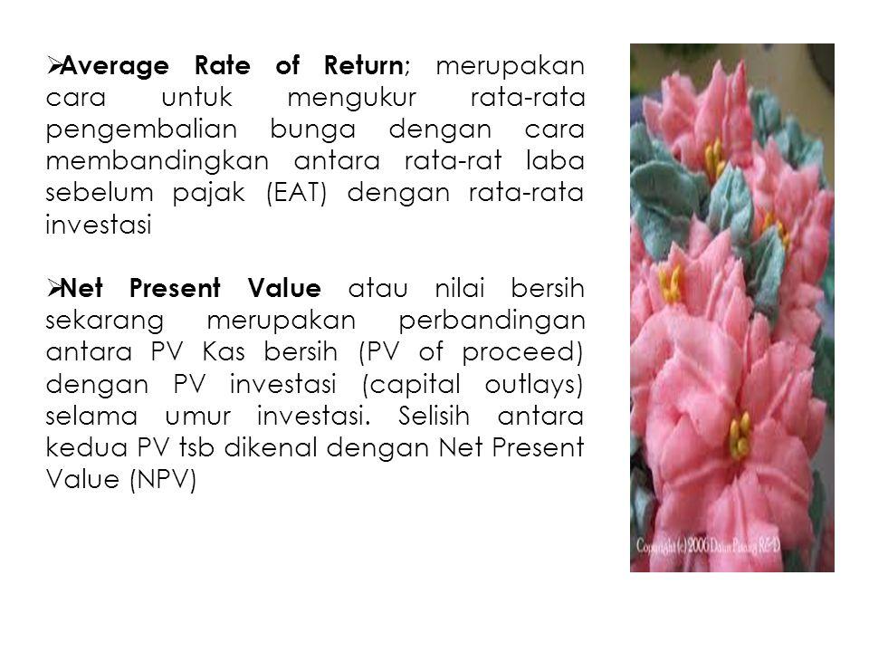  Average Rate of Return ; merupakan cara untuk mengukur rata-rata pengembalian bunga dengan cara membandingkan antara rata-rat laba sebelum pajak (EA