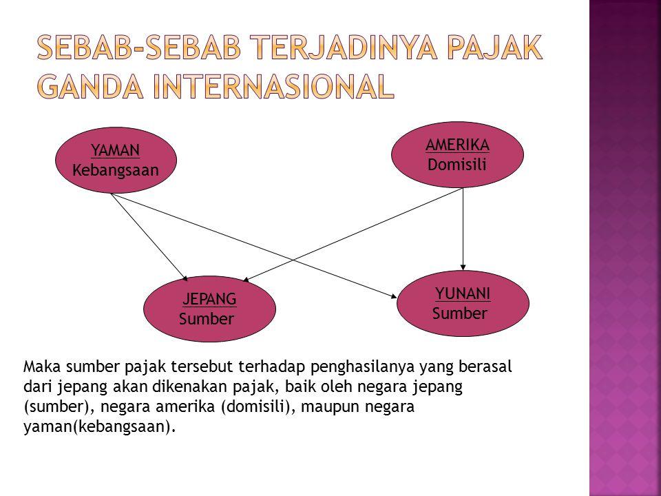 Untuk penghindaran pajak ganda dapat dilakukan melalui cara-cara sebagai berikut :  Cara unilateral (sepihak) * Tax Exemption * Pure Teritorial Principle * Restricted Teritorial Principle Tarif Restricted Teritorial Principle NoPenghasilan kena pajak (PKP) Tarif (%) 1Sampai Dengan $ 10.00010% 2Lebih dari $ 10.000 Sampai dengan $ 1.000.000 20% 3Diatas $ 1.000.00030%