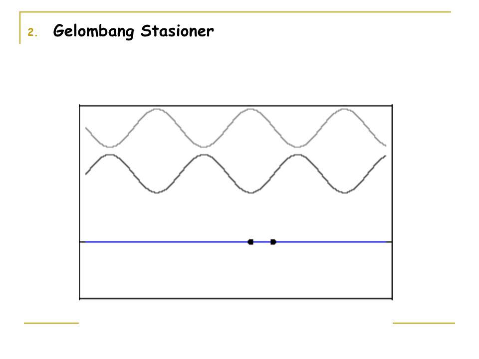 2. Gelombang Stasioner
