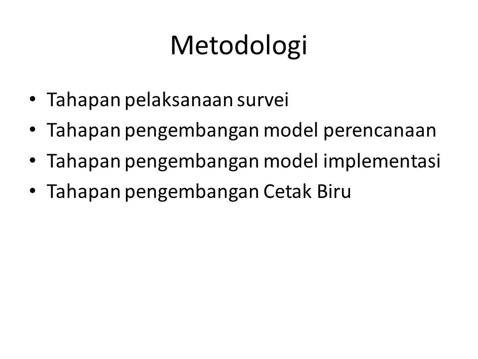 Metodologi Tahapan pelaksanaan survei Tahapan pengembangan model perencanaan Tahapan pengembangan model implementasi Tahapan pengembangan Cetak Biru