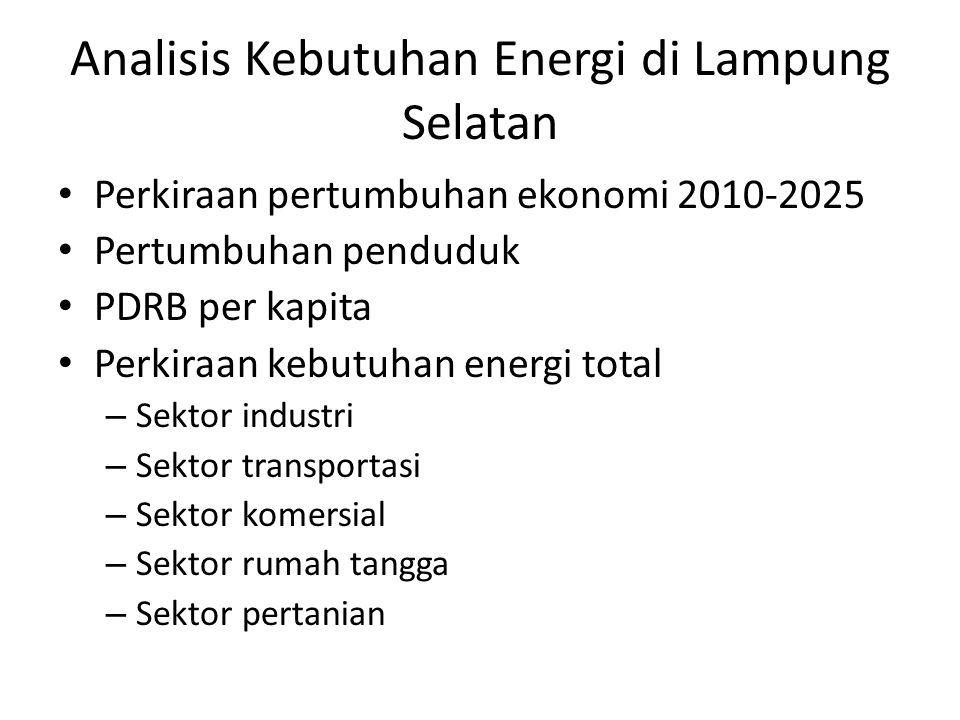 Analisis Kebutuhan Energi di Lampung Selatan Perkiraan pertumbuhan ekonomi 2010-2025 Pertumbuhan penduduk PDRB per kapita Perkiraan kebutuhan energi t