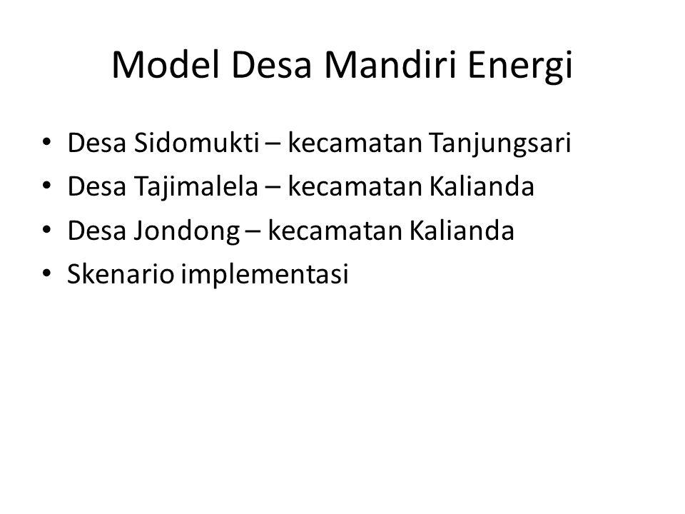 Model Desa Mandiri Energi Desa Sidomukti – kecamatan Tanjungsari Desa Tajimalela – kecamatan Kalianda Desa Jondong – kecamatan Kalianda Skenario imple