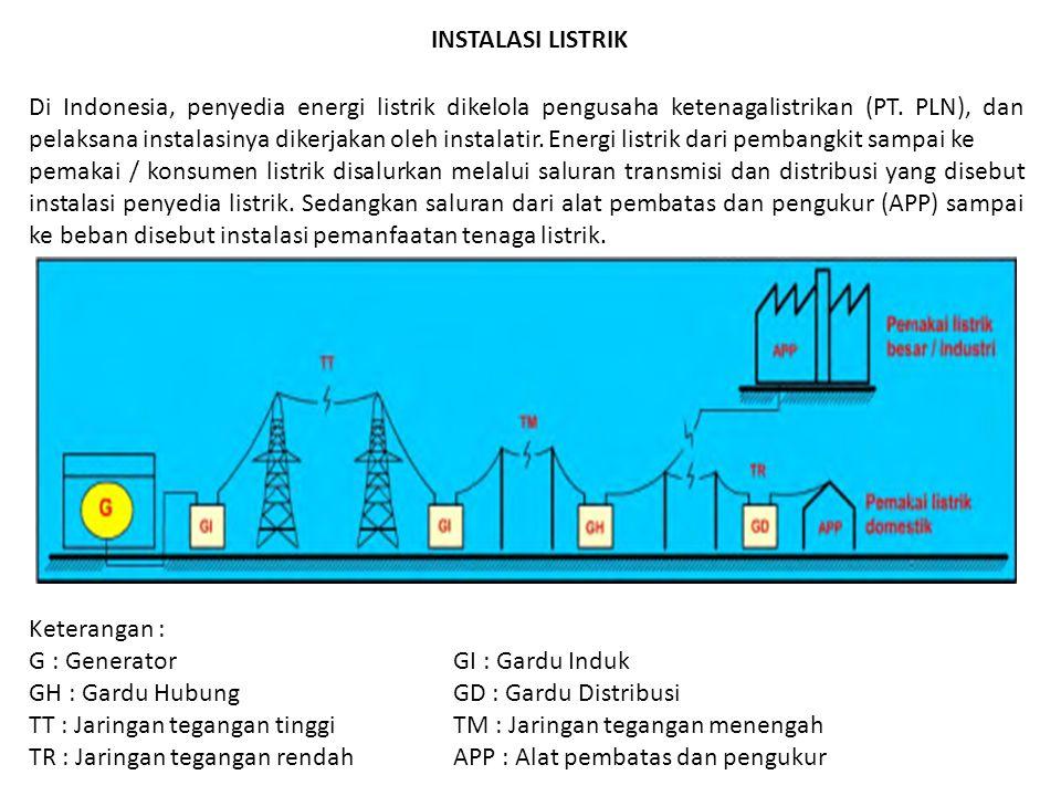 Gambar listrik ir sudirmanmkom ppt download pln dan pelaksana instalasinya dikerjakan oleh instalatir energi listrik dari pembangkit sampai ke pemakai konsumen listrik disalurkan melalui saluran ccuart Images