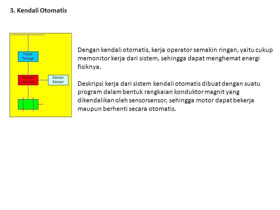 3. Kendali Otomatis Dengan kendali otomatis, kerja operator semakin ringan, yaitu cukup memonitor kerja dari sistem, sehingga dapat menghemat energi f
