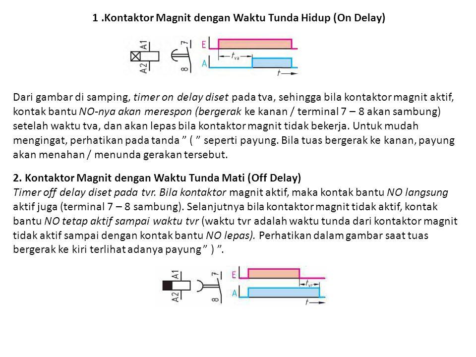 1.Kontaktor Magnit dengan Waktu Tunda Hidup (On Delay) Dari gambar di samping, timer on delay diset pada tva, sehingga bila kontaktor magnit aktif, ko