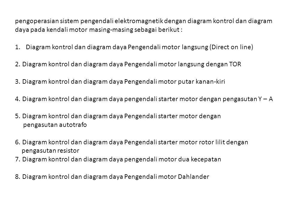 pengoperasian sistem pengendali elektromagnetik dengan diagram kontrol dan diagram daya pada kendali motor masing-masing sebagai berikut : 1.Diagram k