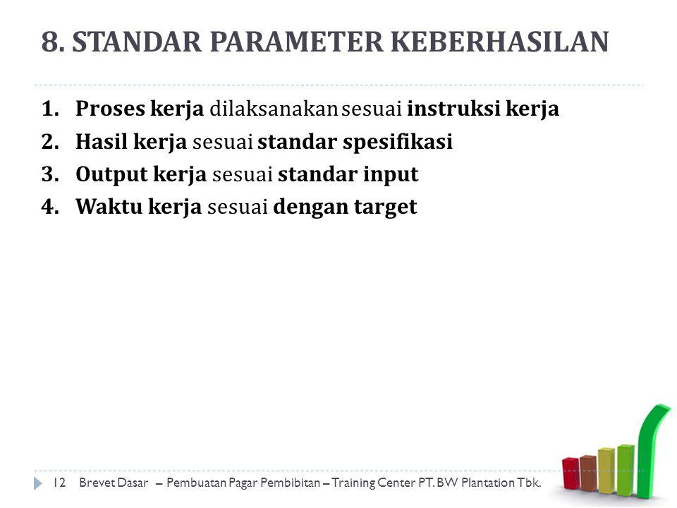 8. STANDAR PARAMETER KEBERHASILAN 1.Proses kerja dilaksanakan sesuai instruksi kerja 2.Hasil kerja sesuai standar spesifikasi 3.Output kerja sesuai st