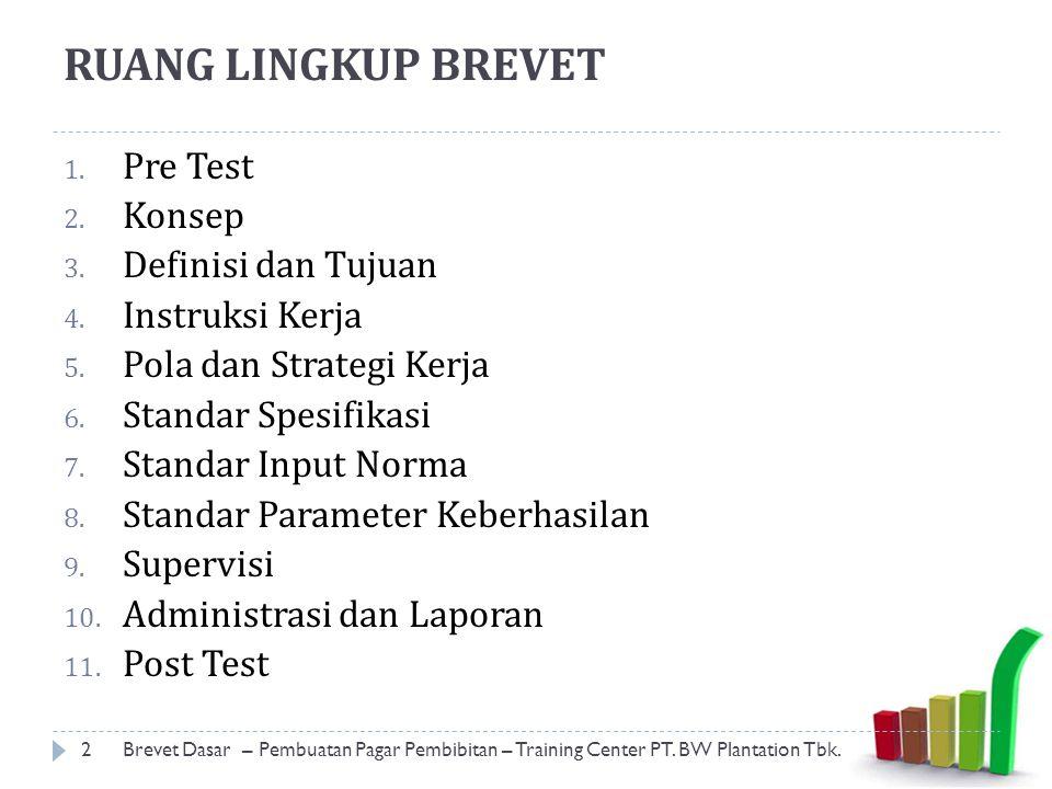 RUANG LINGKUP BREVET 2Brevet Dasar – Pembuatan Pagar Pembibitan – Training Center PT. BW Plantation Tbk. 1. Pre Test 2. Konsep 3. Definisi dan Tujuan