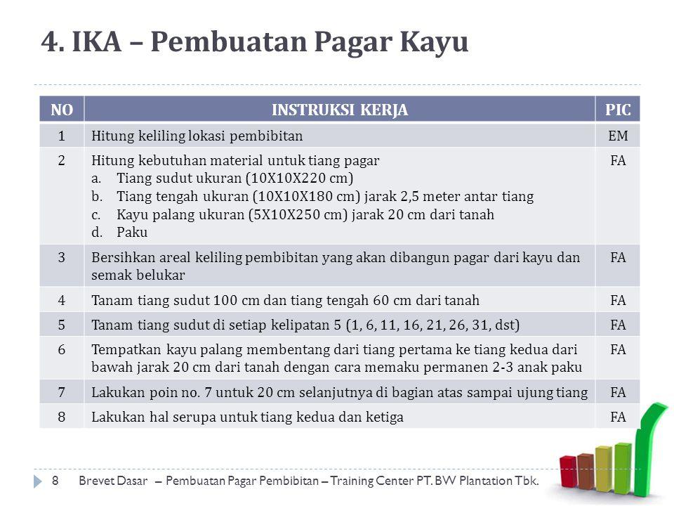 4. IKA – Pembuatan Pagar Kayu 8Brevet Dasar – Pembuatan Pagar Pembibitan – Training Center PT. BW Plantation Tbk. NOINSTRUKSI KERJAPIC 1Hitung kelilin