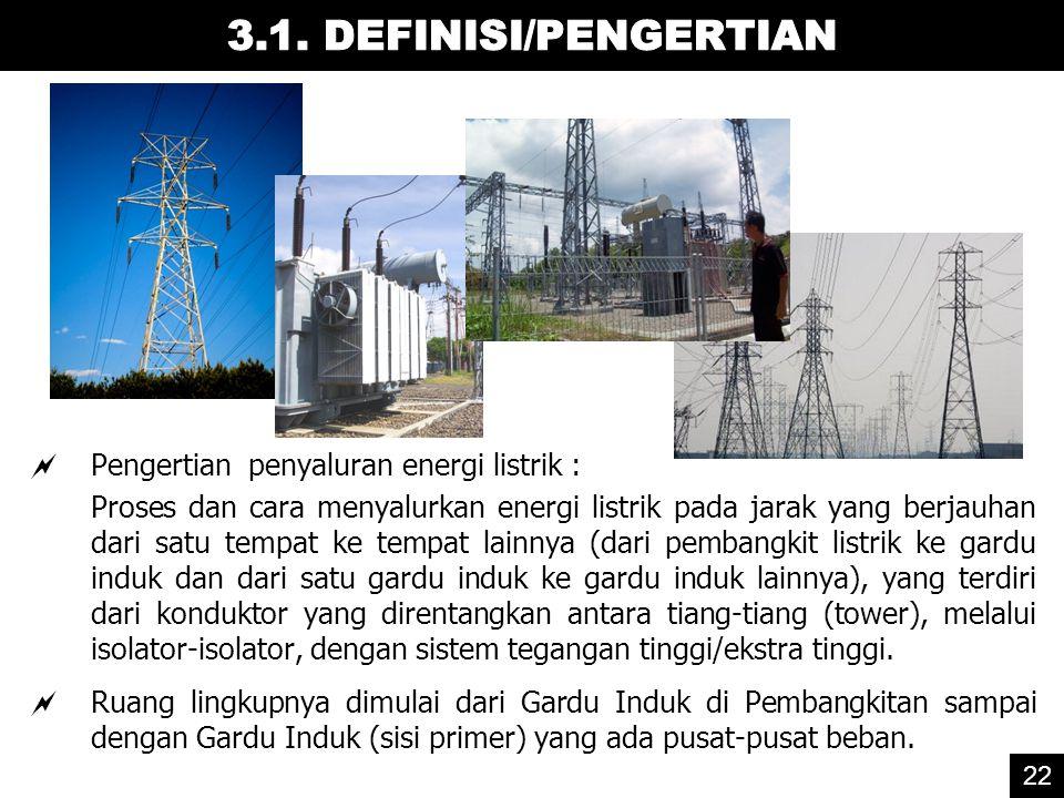  Ruang lingkup : Saluran udara tegangan menengah (SUTM) 20 KV.