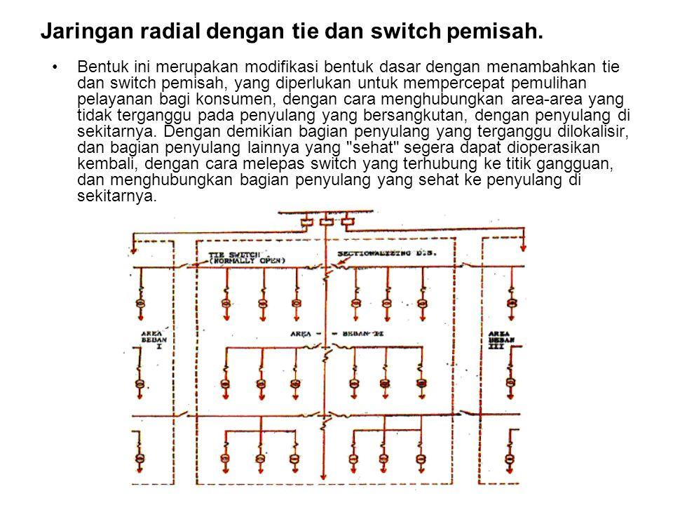 Jaringan radial dengan tie dan switch pemisah. Bentuk ini merupakan modifikasi bentuk dasar dengan menambahkan tie dan switch pemisah, yang diperlukan
