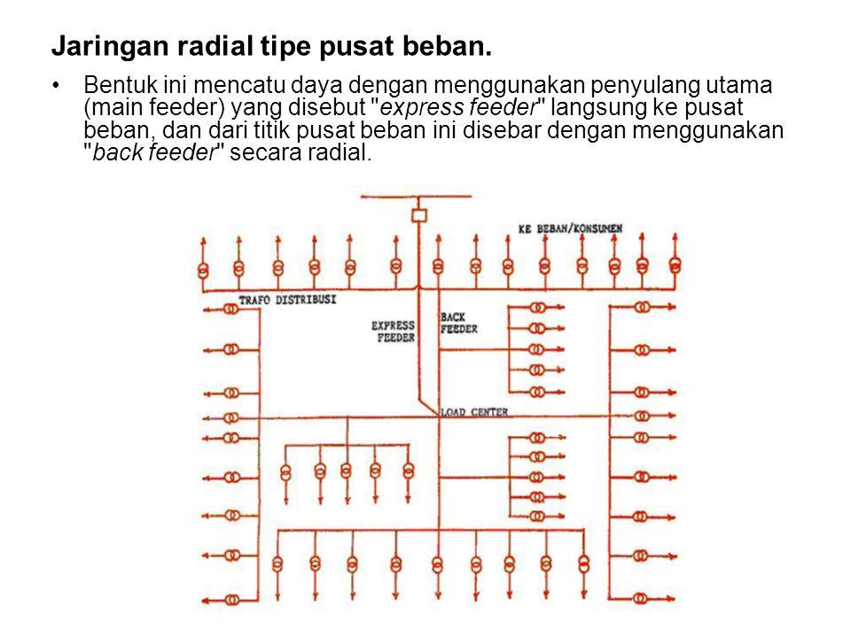 Jaringan radial tipe pusat beban. Bentuk ini mencatu daya dengan menggunakan penyulang utama (main feeder) yang disebut