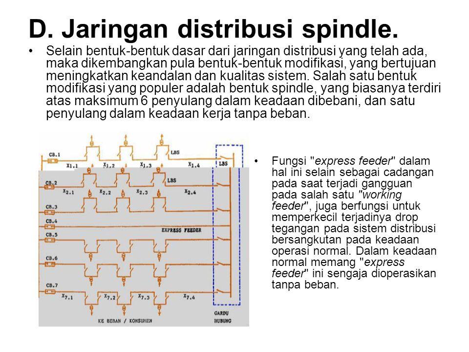 D. Jaringan distribusi spindle. Selain bentuk-bentuk dasar dari jaringan distribusi yang telah ada, maka dikembangkan pula bentuk-bentuk modifikasi, y