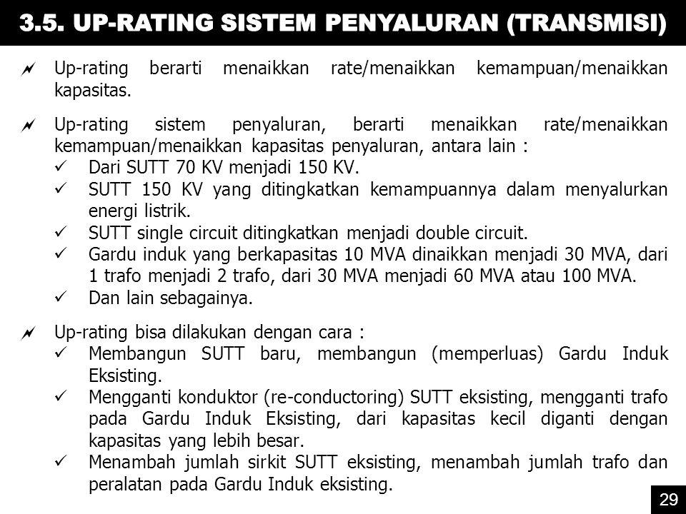  Up-rating berarti menaikkan rate/menaikkan kemampuan/menaikkan kapasitas.  Up-rating sistem penyaluran, berarti menaikkan rate/menaikkan kemampuan/