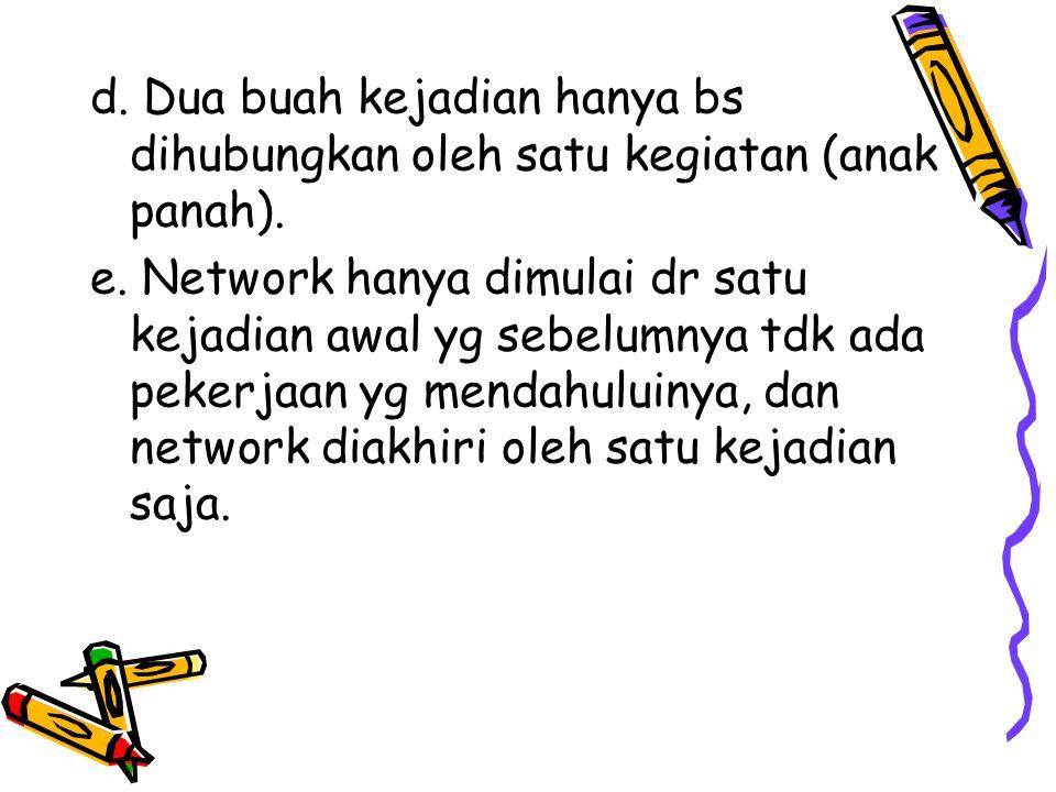 d. Dua buah kejadian hanya bs dihubungkan oleh satu kegiatan (anak panah). e. Network hanya dimulai dr satu kejadian awal yg sebelumnya tdk ada pekerj