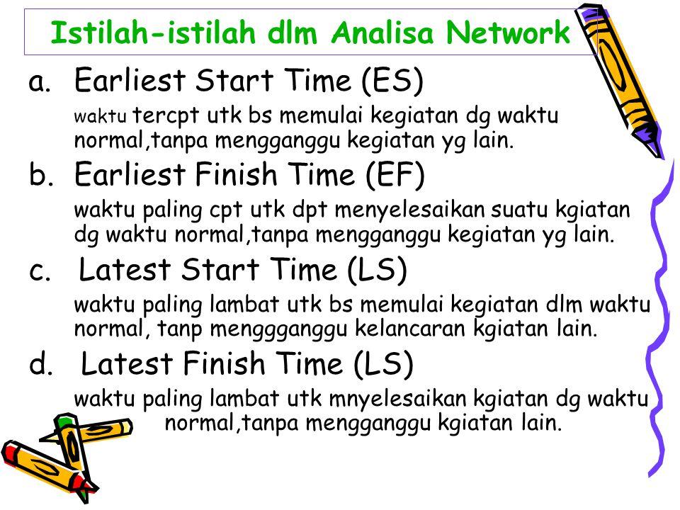 Istilah-istilah dlm Analisa Network a.Earliest Start Time (ES) waktu tercpt utk bs memulai kegiatan dg waktu normal,tanpa mengganggu kegiatan yg lain.