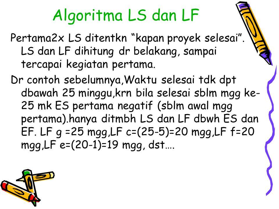 """Algoritma LS dan LF Pertama2x LS ditentkn """"kapan proyek selesai"""". LS dan LF dihitung dr belakang, sampai tercapai kegiatan pertama. Dr contoh sebelumn"""