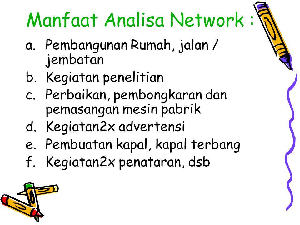Manfaat Analisa Network : a.Pembangunan Rumah, jalan / jembatan b.Kegiatan penelitian c.Perbaikan, pembongkaran dan pemasangan mesin pabrik d.Kegiatan