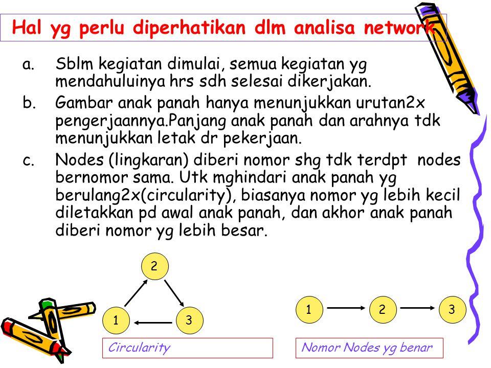 Hal yg perlu diperhatikan dlm analisa network a.Sblm kegiatan dimulai, semua kegiatan yg mendahuluinya hrs sdh selesai dikerjakan. b.Gambar anak panah