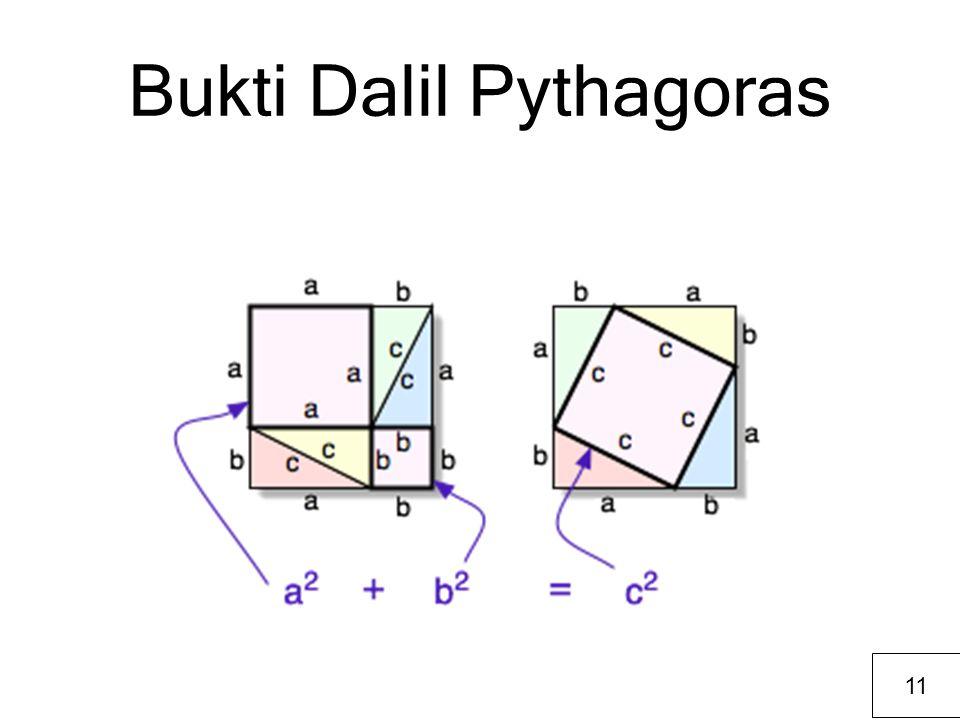 Bukti Dalil Pythagoras 11