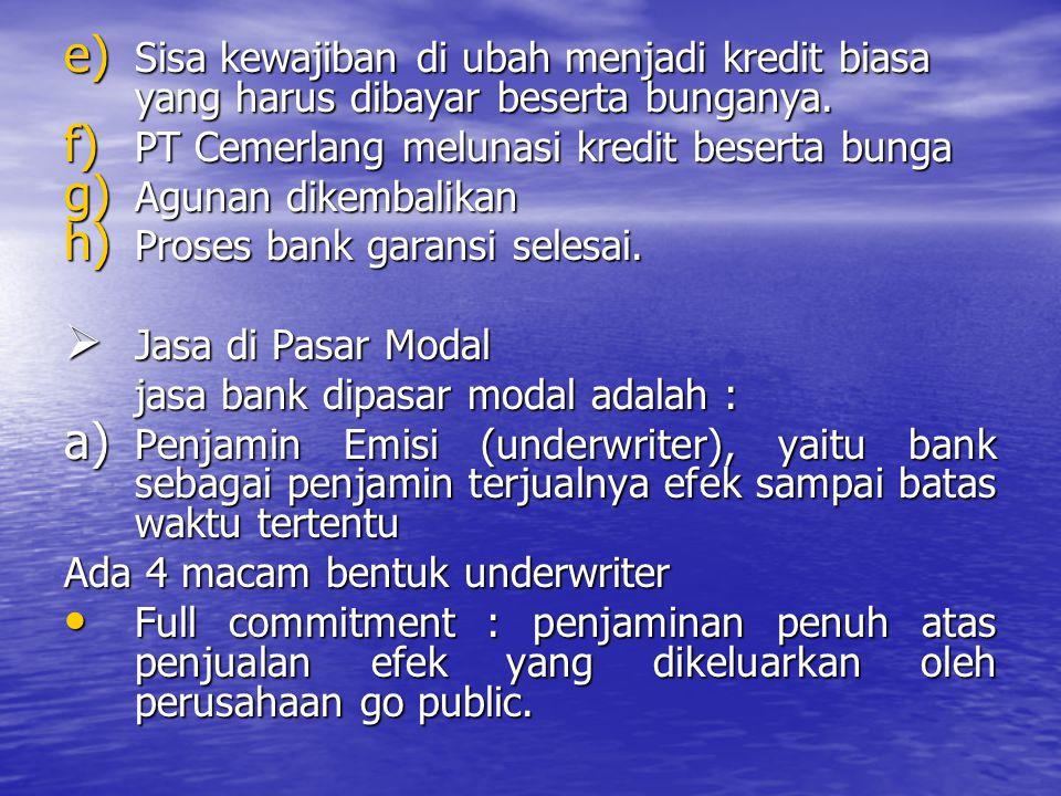 e) Sisa kewajiban di ubah menjadi kredit biasa yang harus dibayar beserta bunganya. f) PT Cemerlang melunasi kredit beserta bunga g) Agunan dikembalik