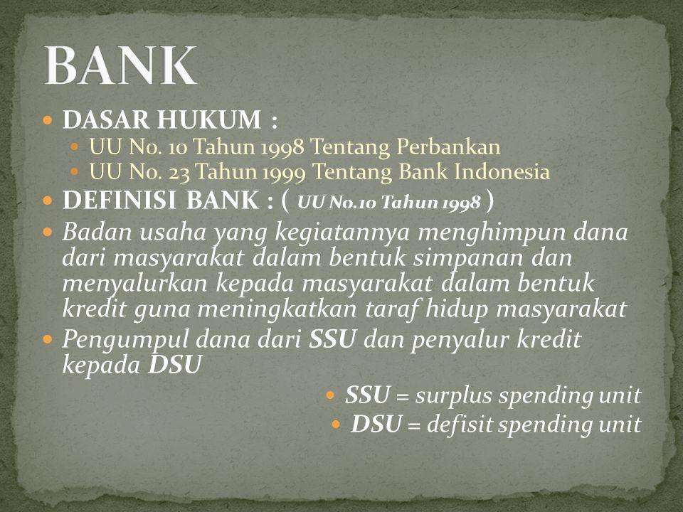 DASAR HUKUM : UU No. 10 Tahun 1998 Tentang Perbankan UU No. 23 Tahun 1999 Tentang Bank Indonesia DEFINISI BANK : ( UU No.10 Tahun 1998 ) Badan usaha y