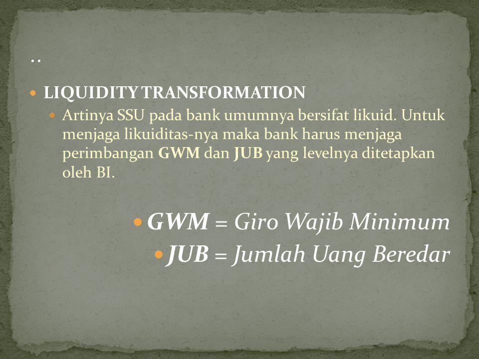 LIQUIDITY TRANSFORMATION Artinya SSU pada bank umumnya bersifat likuid. Untuk menjaga likuiditas-nya maka bank harus menjaga perimbangan GWM dan JUB y