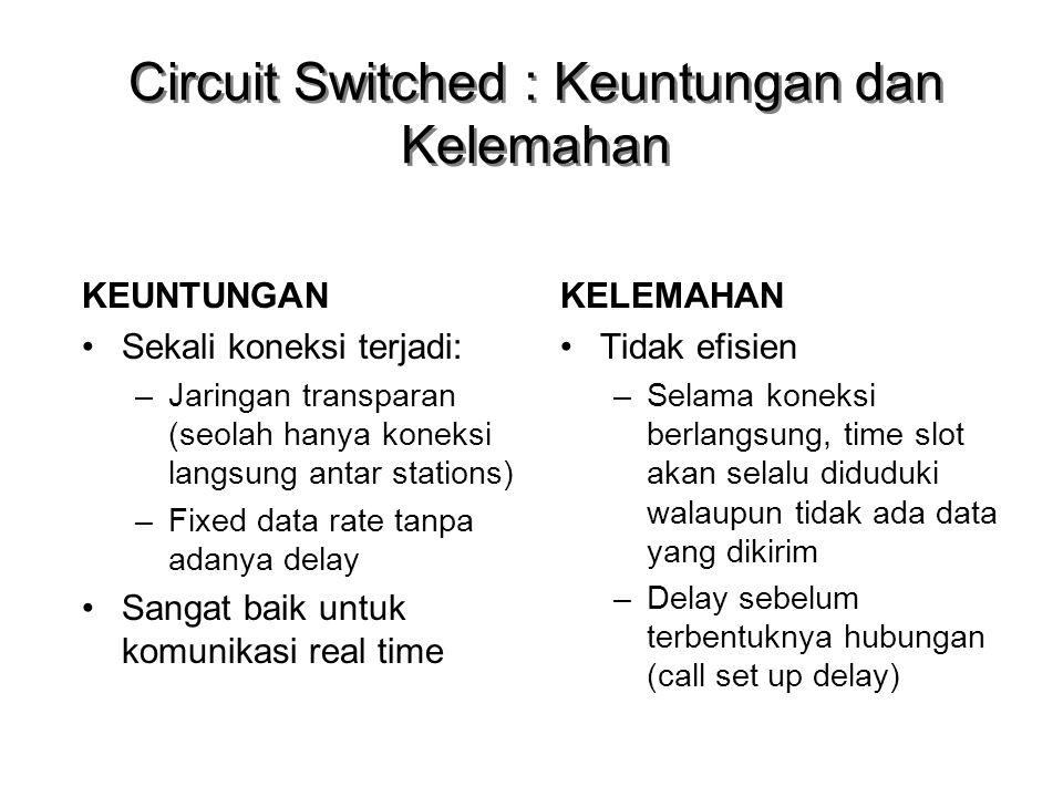 KEUNTUNGAN Sekali koneksi terjadi: –Jaringan transparan (seolah hanya koneksi langsung antar stations) –Fixed data rate tanpa adanya delay Sangat baik