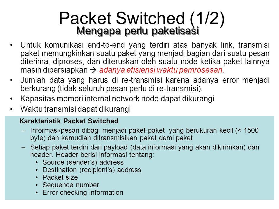 Packet Switched (1/2) Karakteristik Packet Switched –Informasi/pesan dibagi menjadi paket-paket yang berukuran kecil (< 1500 byte) dan kemudian ditransmisikan paket demi paket –Setiap paket terdiri dari payload (data informasi yang akan dikirimkan) dan header.