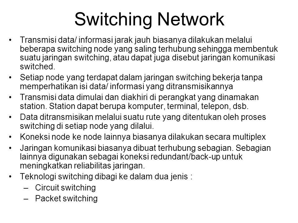Switching Network Transmisi data/ informasi jarak jauh biasanya dilakukan melalui beberapa switching node yang saling terhubung sehingga membentuk suatu jaringan switching, atau dapat juga disebut jaringan komunikasi switched.