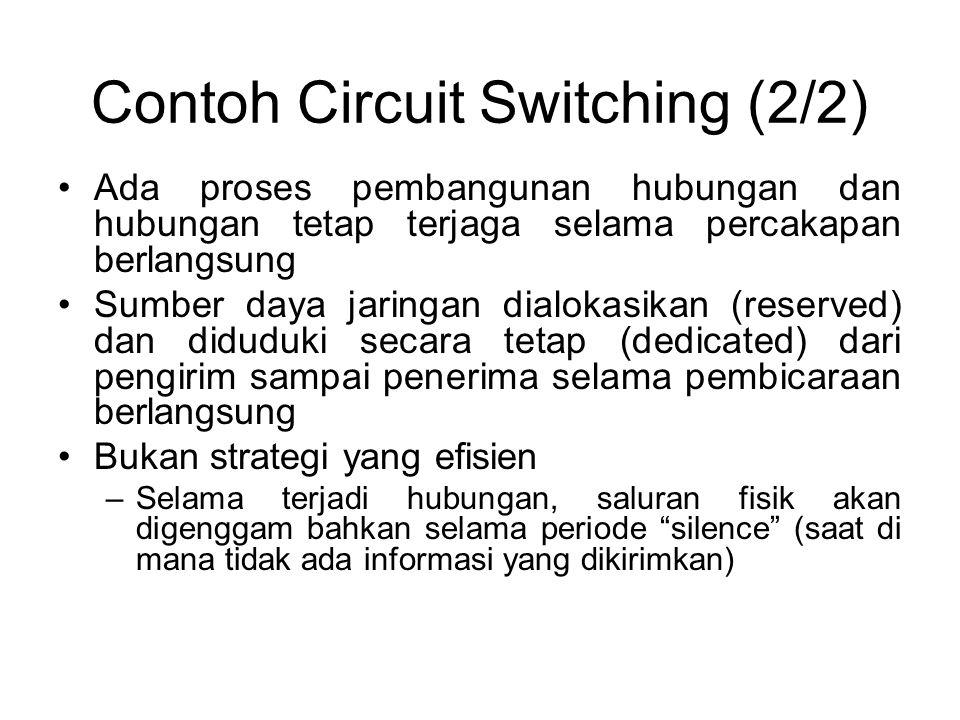Contoh Circuit Switching (2/2) Ada proses pembangunan hubungan dan hubungan tetap terjaga selama percakapan berlangsung Sumber daya jaringan dialokasi