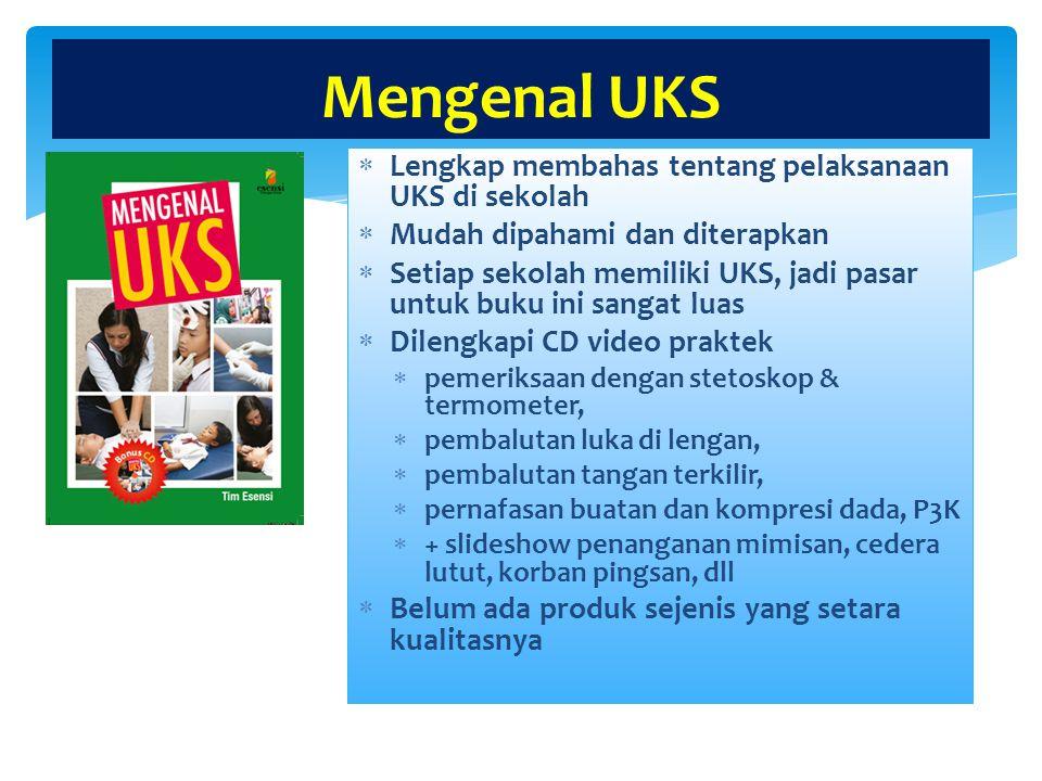 Penulis : Israr Ardiansyah Kode Buku: 308-370-057-0 Ukuran : 14,5 x 21 cm Halaman : 68 FC Harga : Rp.