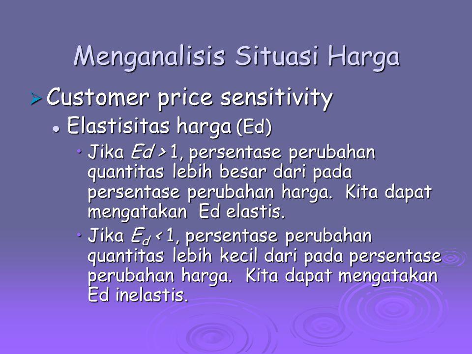 Menganalisis Situasi Harga  Customer price sensitivity Elastisitas harga (Ed) Elastisitas harga (Ed) Jika Ed > 1, persentase perubahan quantitas lebi