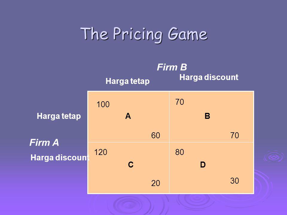 The Pricing Game Firm A Harga tetap Harga discount Harga tetap Harga discount Firm B A B D C 100 60 70 120 20 80 30