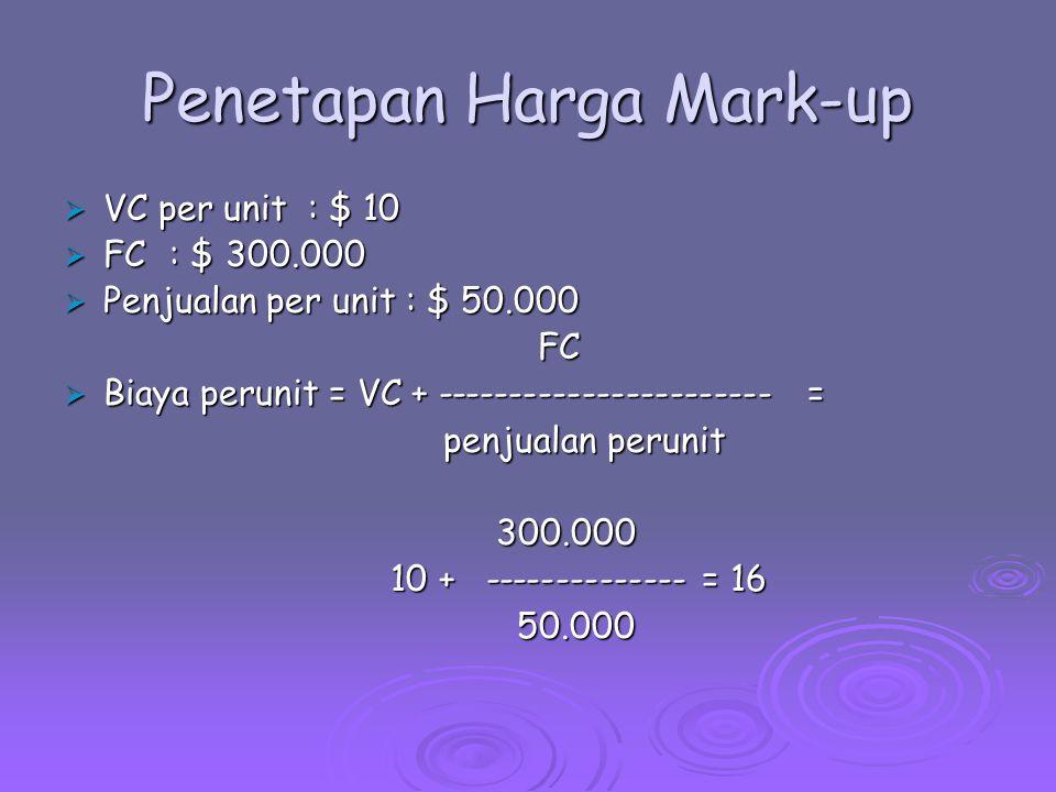 Penetapan Harga Mark-up  VC per unit : $ 10  FC : $ 300.000  Penjualan per unit : $ 50.000 FC FC  Biaya perunit = VC + ----------------------- = p