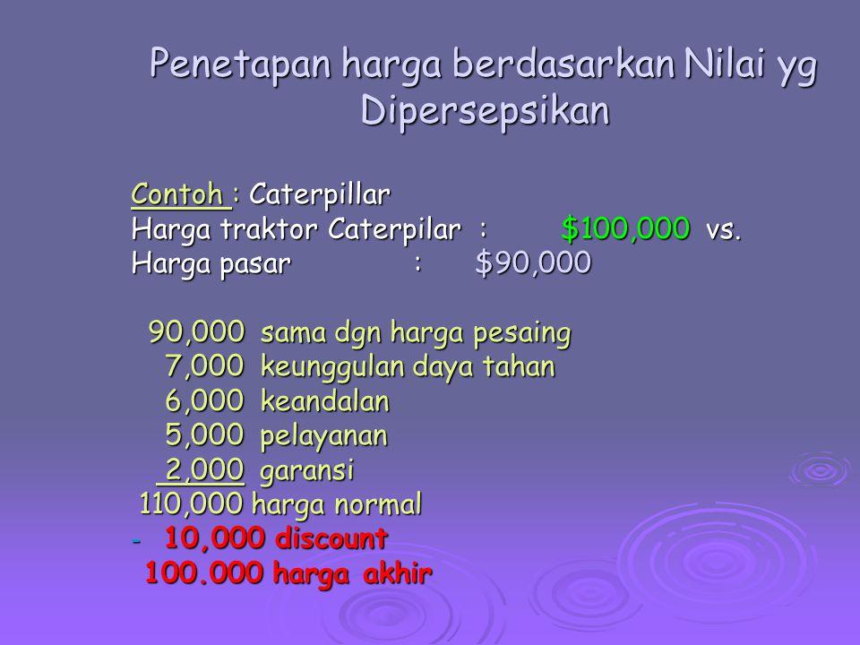 Penetapan harga berdasarkan Nilai yg Dipersepsikan Contoh : Caterpillar Harga traktor Caterpilar : $100,000 vs. Harga pasar : $90,000 90,000 sama dgn